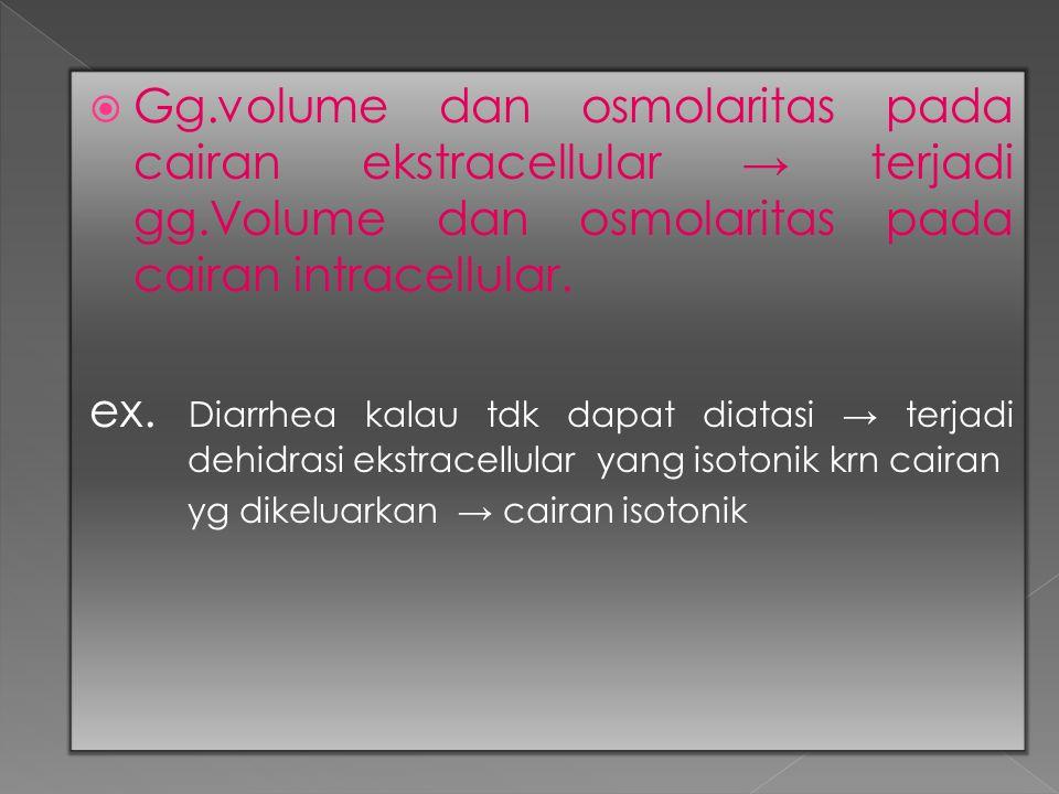 Gg. volume dan osmolaritas pada cairan ekstracellular → terjadi gg