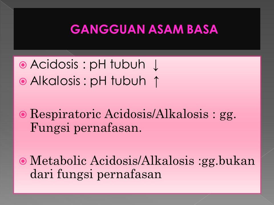 Respiratoric Acidosis/Alkalosis : gg. Fungsi pernafasan.