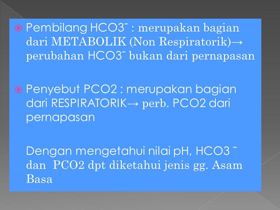 Pembilang HCO3ˉ : merupakan bagian dari METABOLIK (Non Respiratorik)→ perubahan HCO3ˉ bukan dari pernapasan