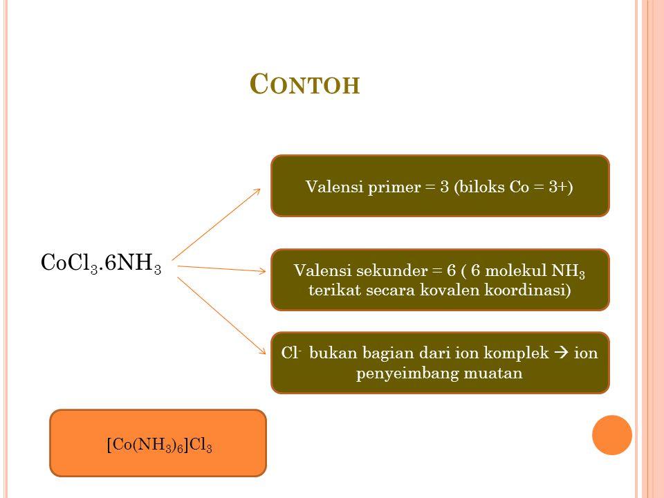 Contoh CoCl3.6NH3 Valensi primer = 3 (biloks Co = 3+)