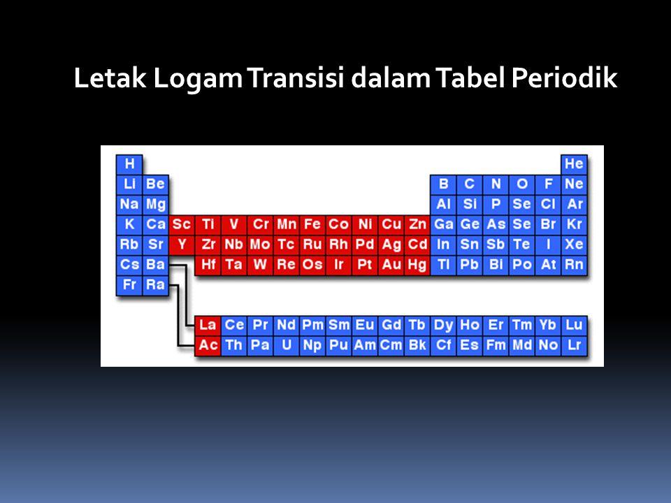 Letak Logam Transisi dalam Tabel Periodik