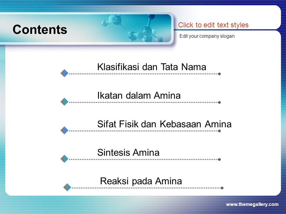Contents Klasifikasi dan Tata Nama Ikatan dalam Amina
