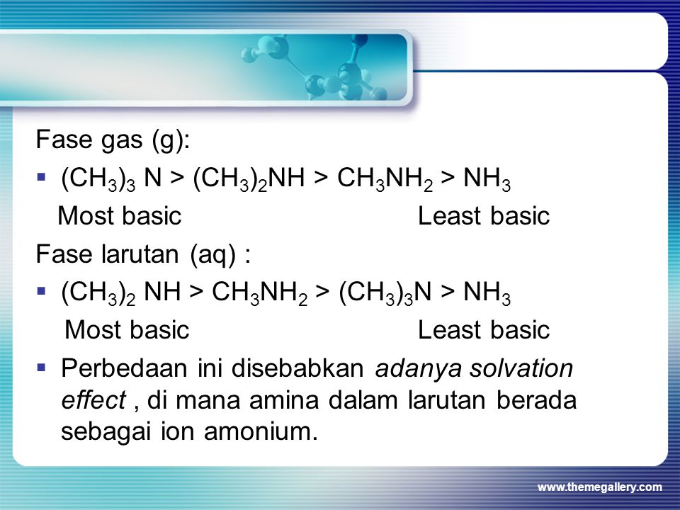 (CH3)3 N > (CH3)2NH > CH3NH2 > NH3 Most basic Least basic