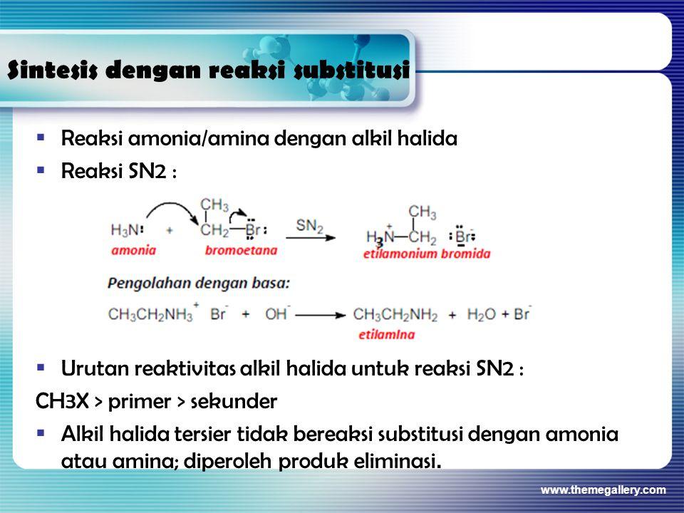 Sintesis dengan reaksi substitusi