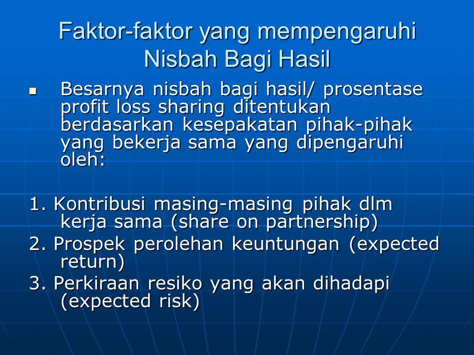 Faktor-faktor yang mempengaruhi Nisbah Bagi Hasil