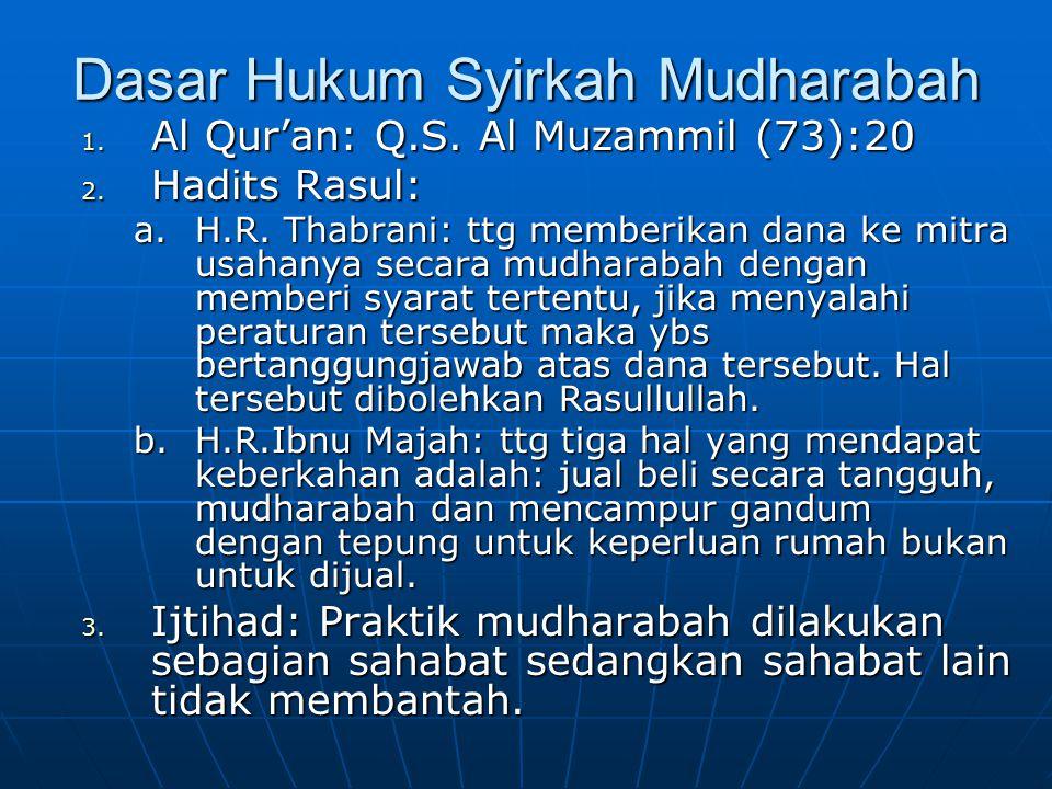 Dasar Hukum Syirkah Mudharabah