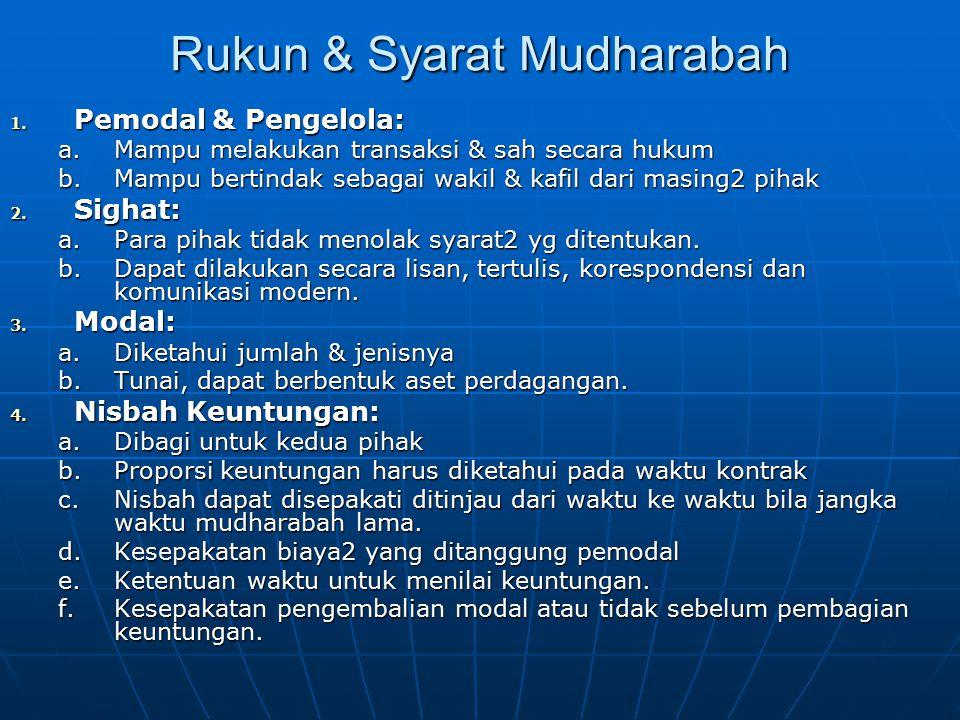 Rukun & Syarat Mudharabah