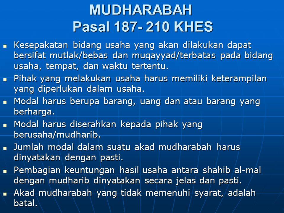MUDHARABAH Pasal 187- 210 KHES
