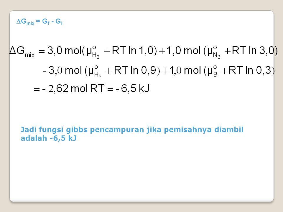 Gmix = Gf - Gi Jadi fungsi gibbs pencampuran jika pemisahnya diambil adalah -6,5 kJ