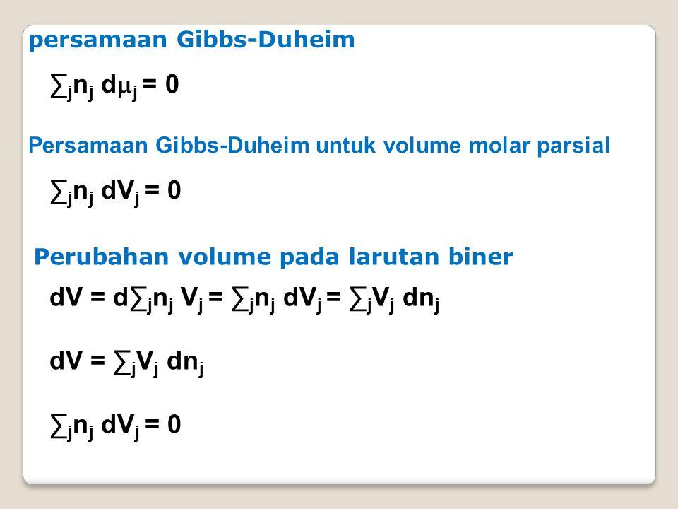 dV = d∑jnj Vj = ∑jnj dVj = ∑jVj dnj dV = ∑jVj dnj ∑jnj dVj = 0