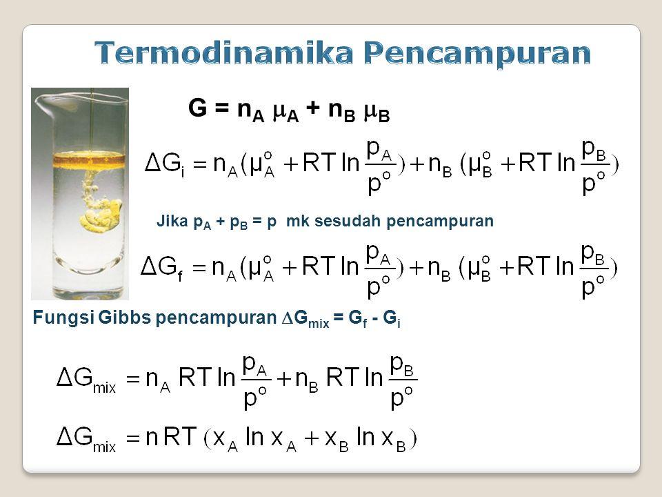 Termodinamika Pencampuran