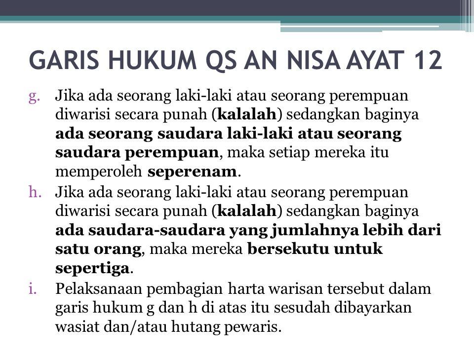 GARIS HUKUM QS AN NISA AYAT 12