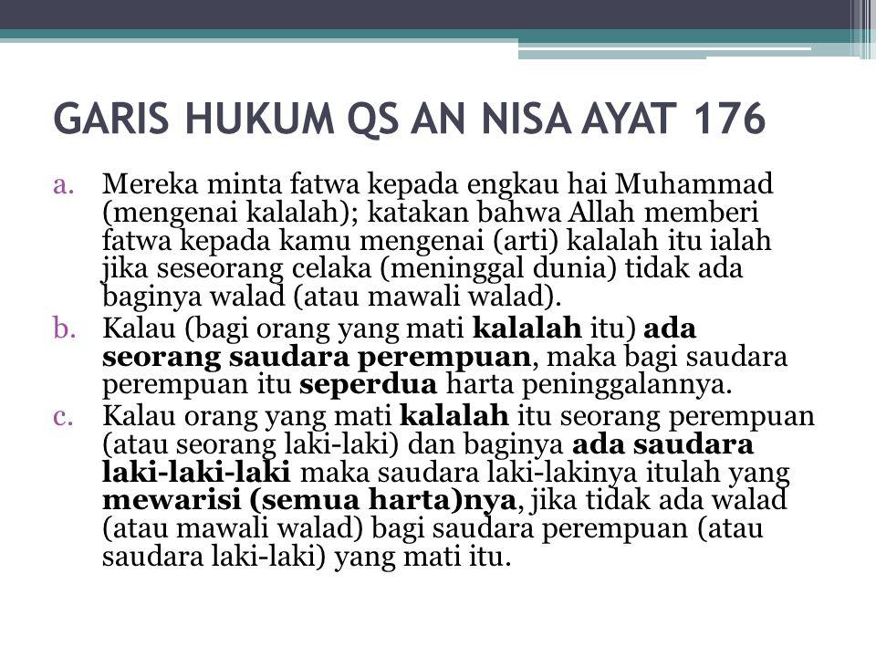 GARIS HUKUM QS AN NISA AYAT 176
