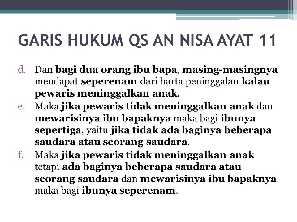GARIS HUKUM QS AN NISA AYAT 11