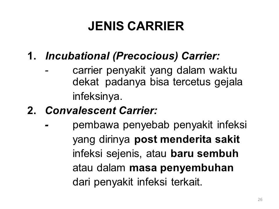 JENIS CARRIER