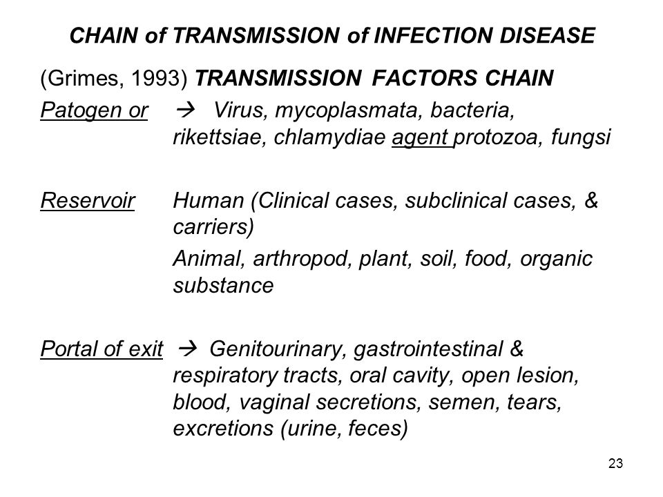 CHAIN of TRANSMISSION of INFECTION DISEASE