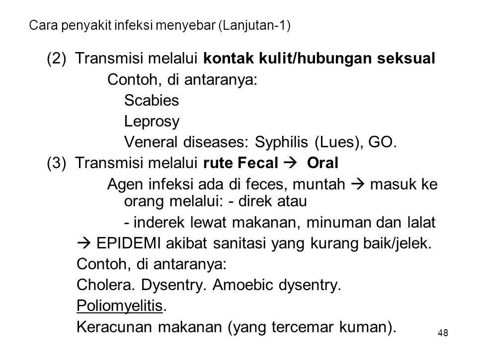 Cara penyakit infeksi menyebar (Lanjutan-1)