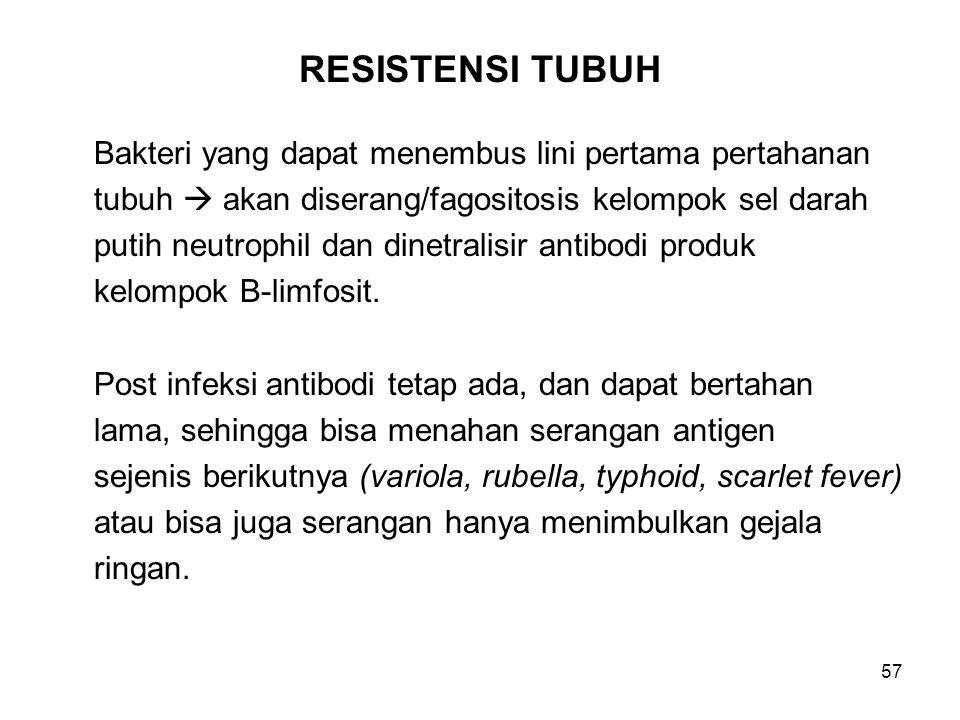RESISTENSI TUBUH Bakteri yang dapat menembus lini pertama pertahanan