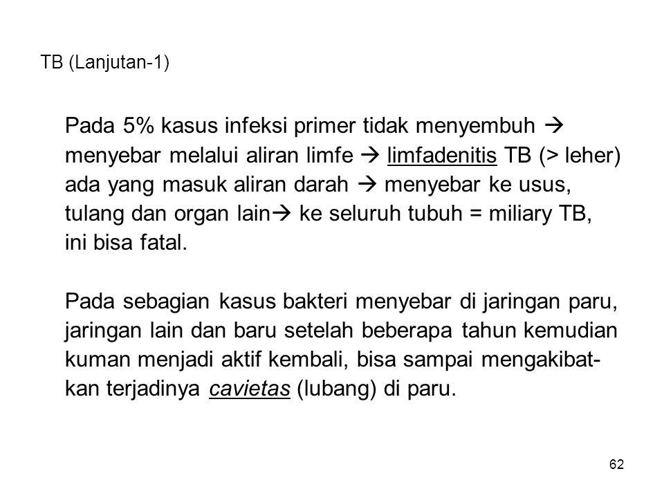 Pada 5% kasus infeksi primer tidak menyembuh 