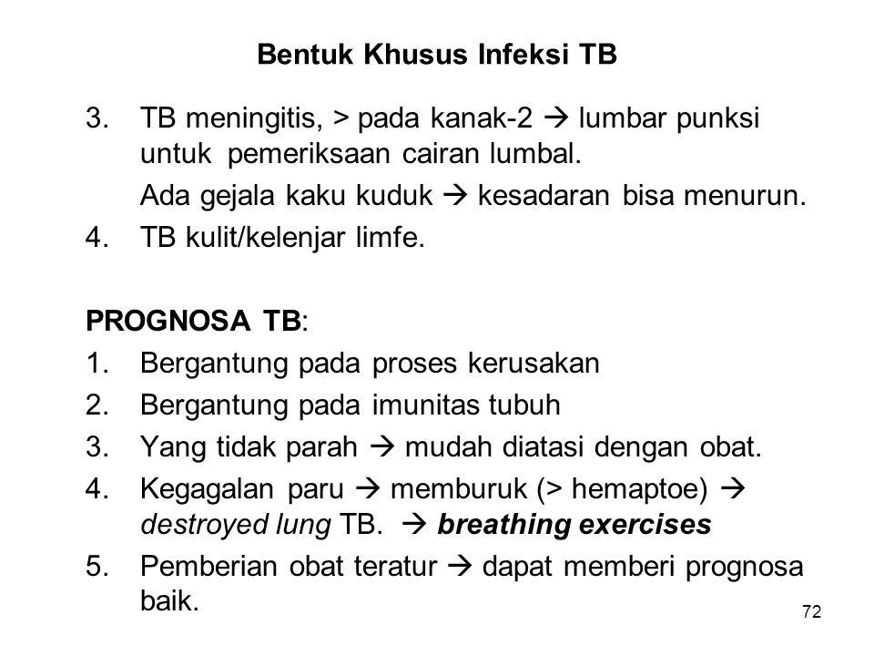 Bentuk Khusus Infeksi TB