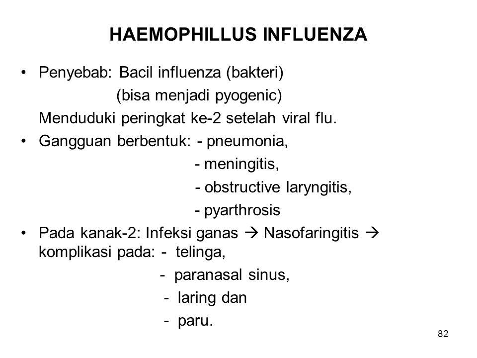HAEMOPHILLUS INFLUENZA