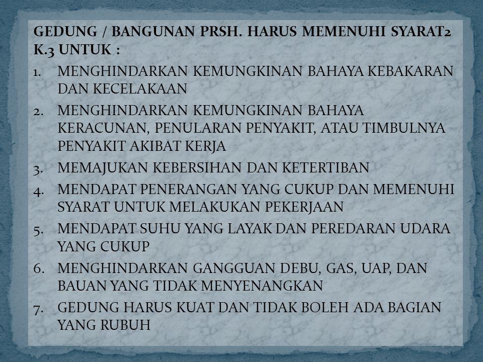 GEDUNG / BANGUNAN PRSH. HARUS MEMENUHI SYARAT2 K.3 UNTUK :
