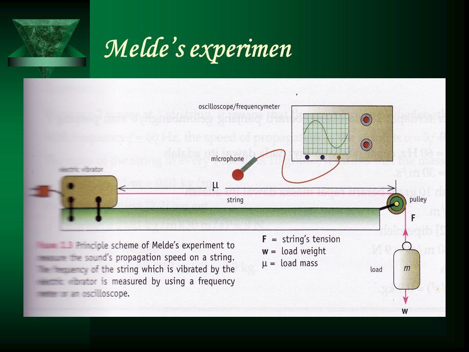 Melde's experimen