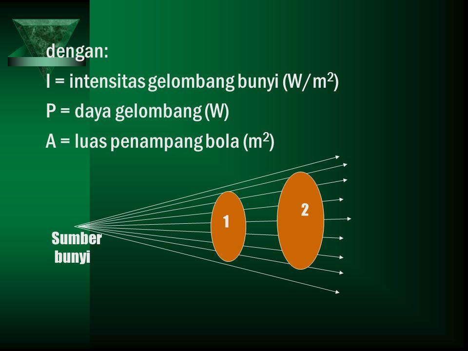 I = intensitas gelombang bunyi (W/m2) P = daya gelombang (W)