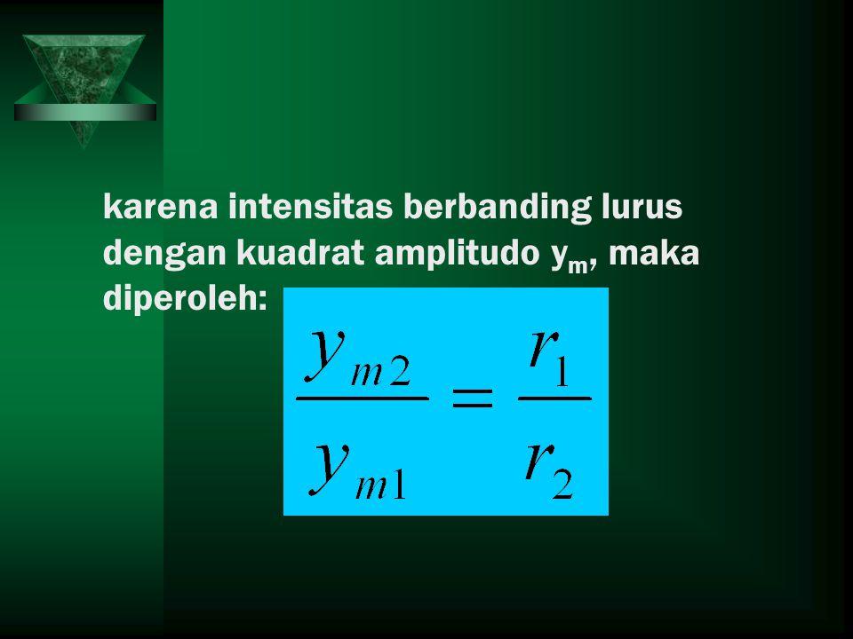 karena intensitas berbanding lurus dengan kuadrat amplitudo ym, maka diperoleh: