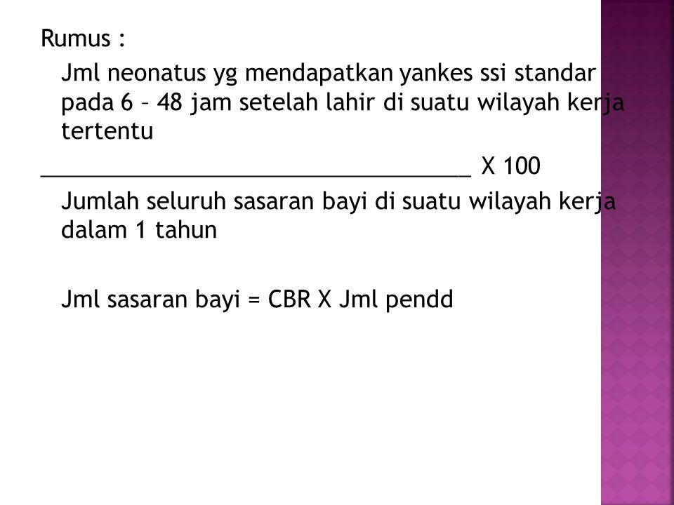 Rumus : Jml neonatus yg mendapatkan yankes ssi standar pada 6 – 48 jam setelah lahir di suatu wilayah kerja tertentu __________________________________ X 100 Jumlah seluruh sasaran bayi di suatu wilayah kerja dalam 1 tahun Jml sasaran bayi = CBR X Jml pendd