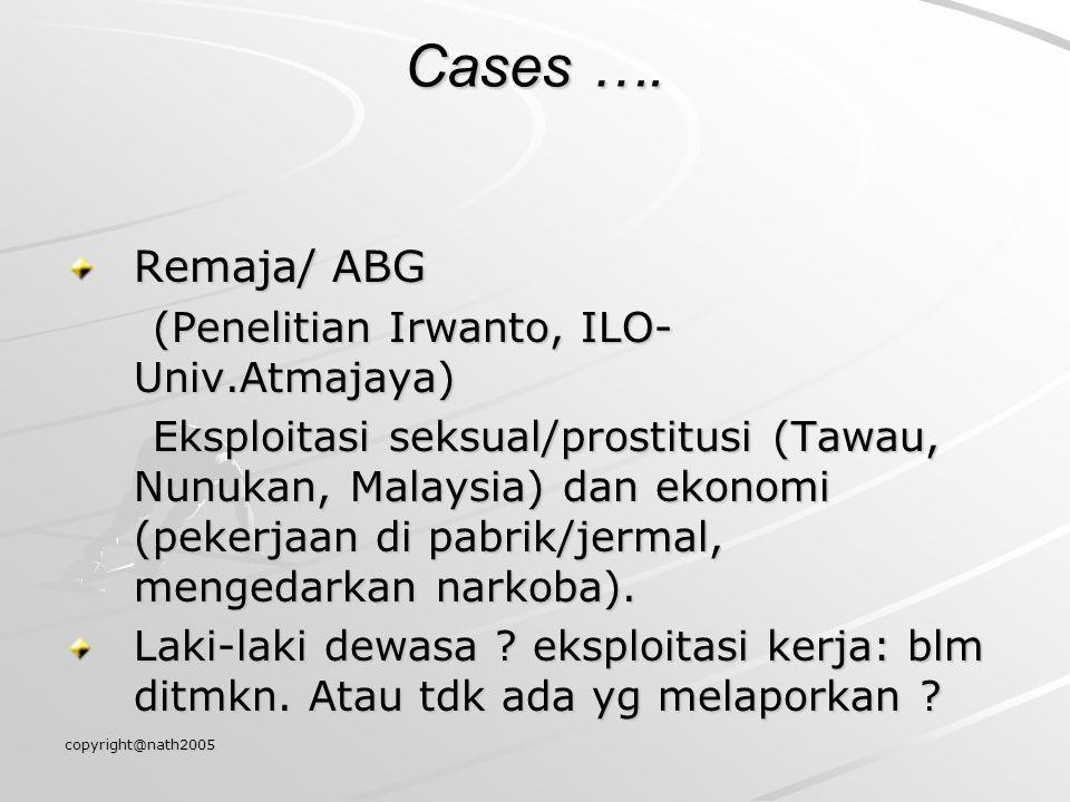Cases …. Remaja/ ABG (Penelitian Irwanto, ILO- Univ.Atmajaya)