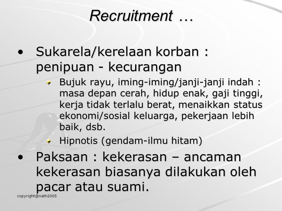 Recruitment … Sukarela/kerelaan korban : penipuan - kecurangan