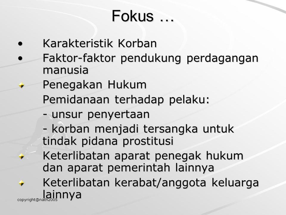 Fokus … Karakteristik Korban