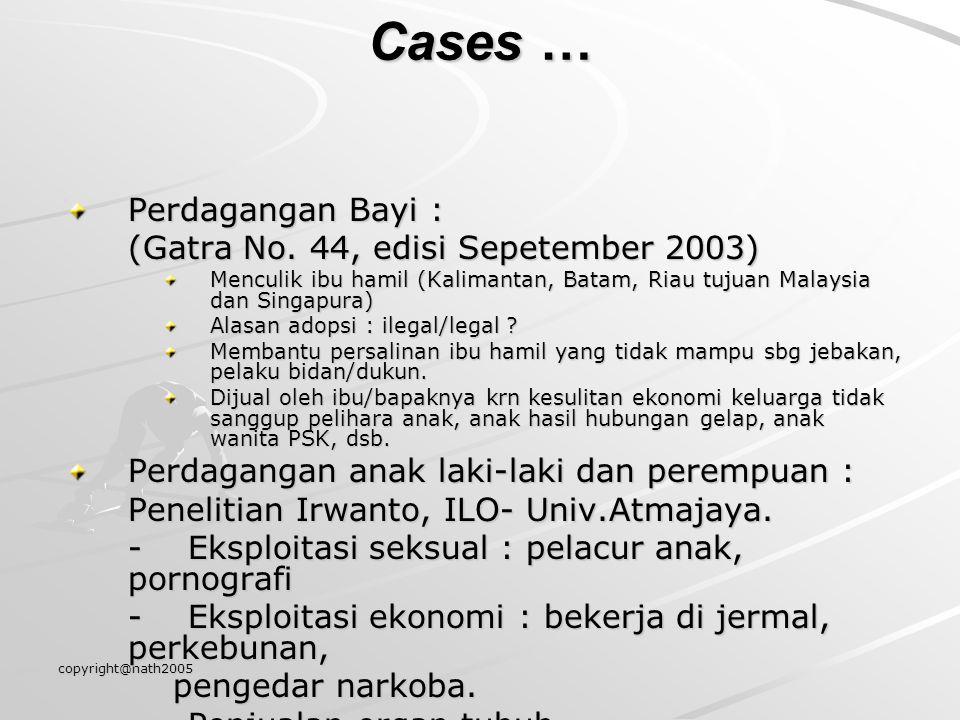 Cases … Perdagangan Bayi : (Gatra No. 44, edisi Sepetember 2003)