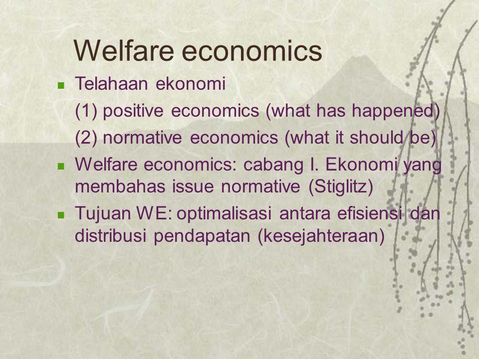Welfare economics Telahaan ekonomi