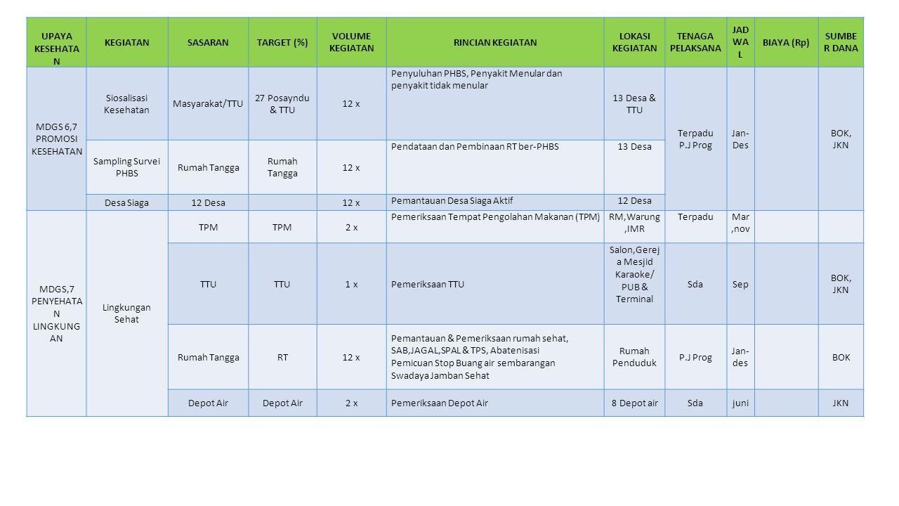 Siosalisasi Kesehatan Masyarakat/TTU 27 Posayndu & TTU 12 x