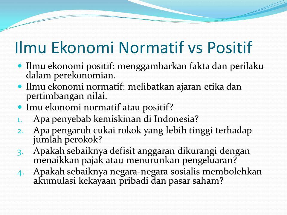 Ilmu Ekonomi Normatif vs Positif