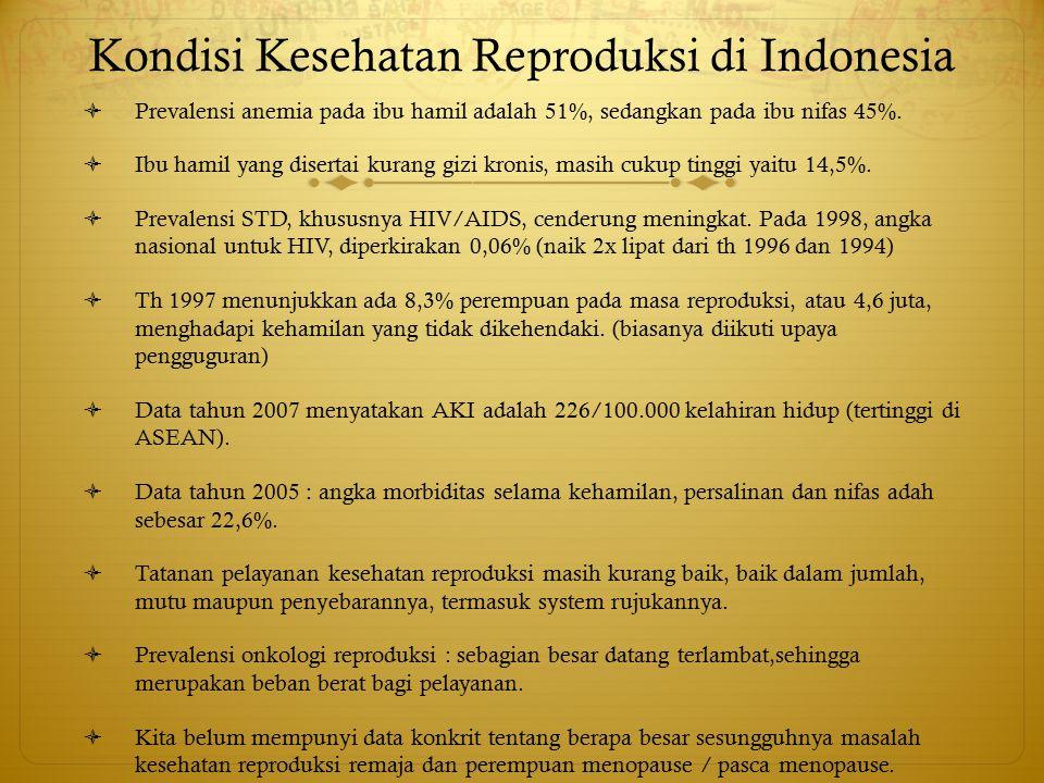 Kondisi Kesehatan Reproduksi di Indonesia
