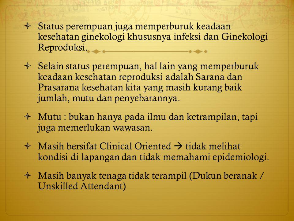 Status perempuan juga memperburuk keadaan kesehatan ginekologi khususnya infeksi dan Ginekologi Reproduksi.