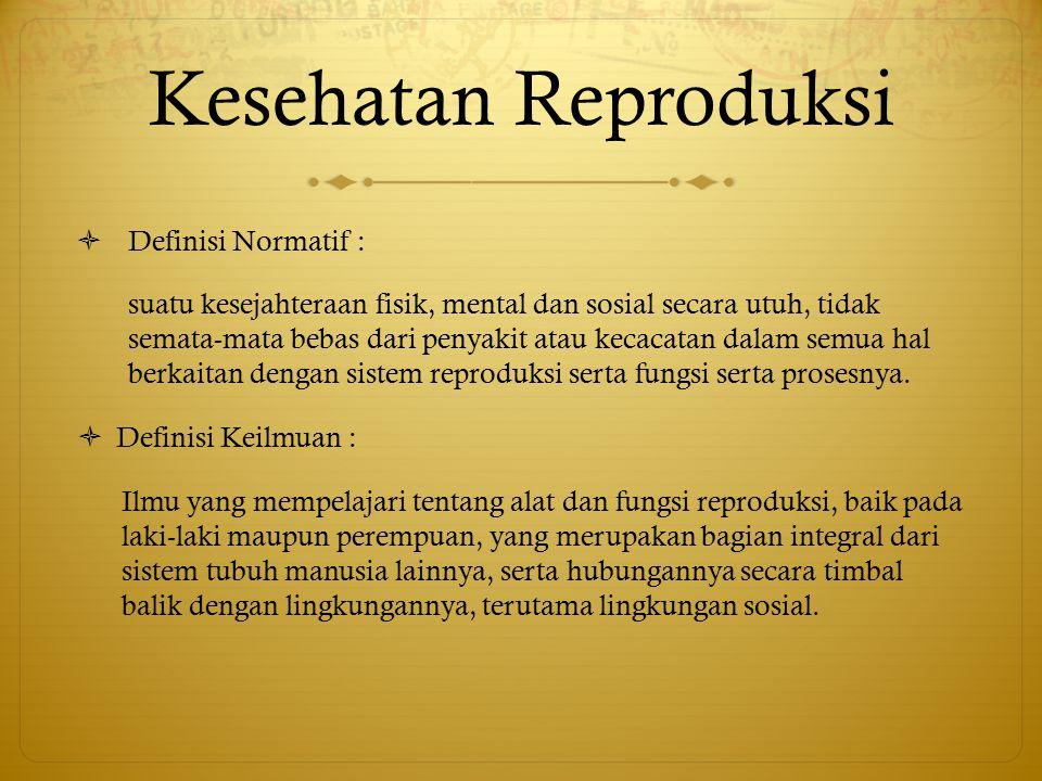 Kesehatan Reproduksi Definisi Normatif :