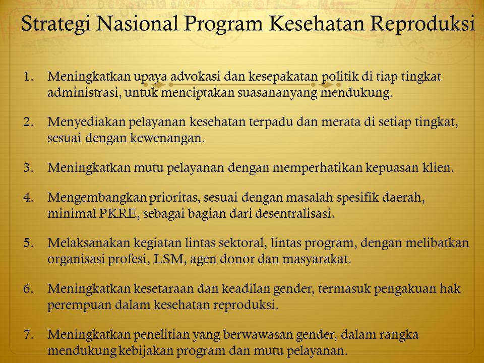 Strategi Nasional Program Kesehatan Reproduksi