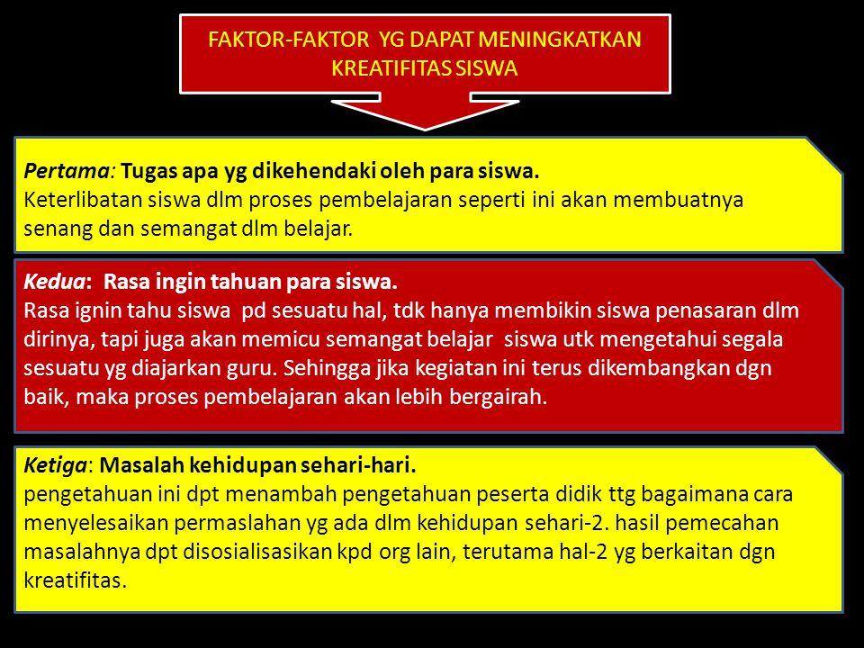 FAKTOR-FAKTOR YG DAPAT MENINGKATKAN KREATIFITAS SISWA