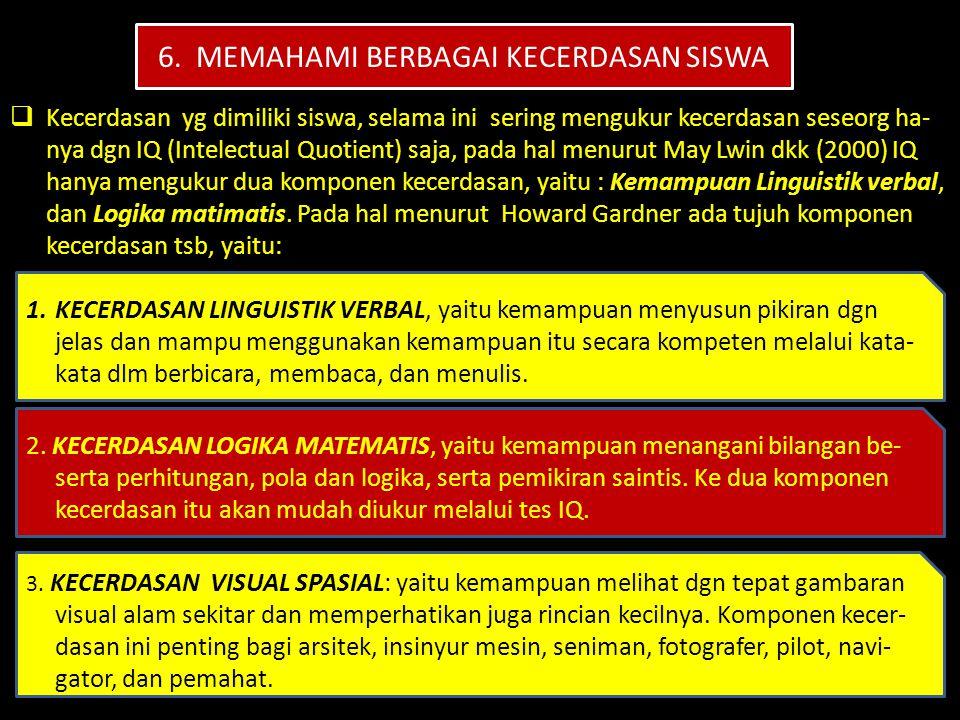 6. MEMAHAMI BERBAGAI KECERDASAN SISWA