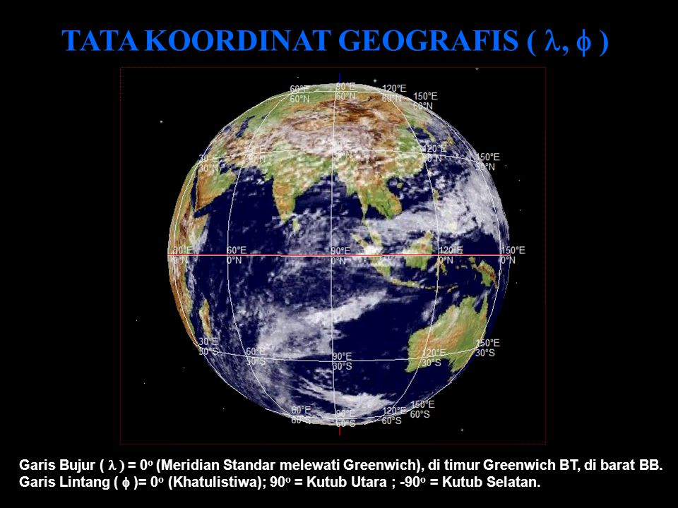 TATA KOORDINAT GEOGRAFIS ( l, f )