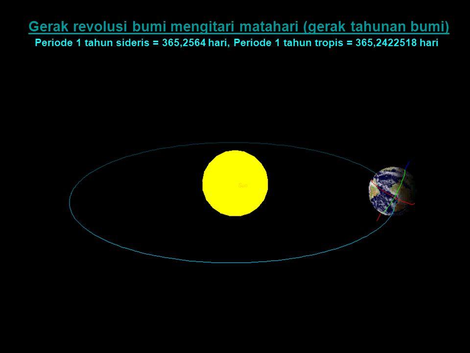 Gerak revolusi bumi mengitari matahari (gerak tahunan bumi)