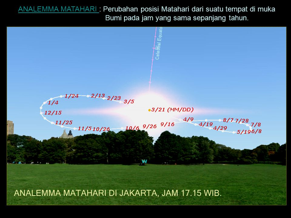 ANALEMMA MATAHARI : Perubahan posisi Matahari dari suatu tempat di muka