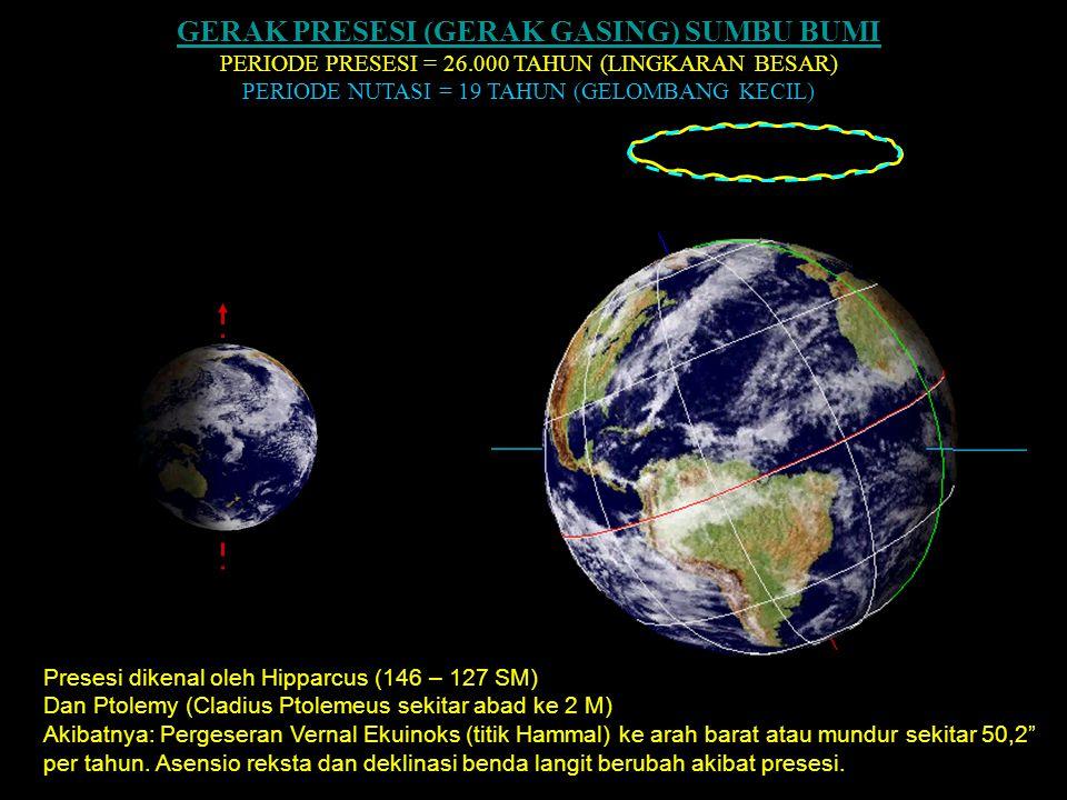 GERAK PRESESI (GERAK GASING) SUMBU BUMI