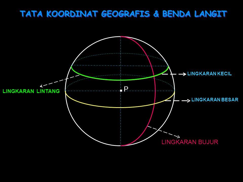TATA KOORDINAT GEOGRAFIS & BENDA LANGIT