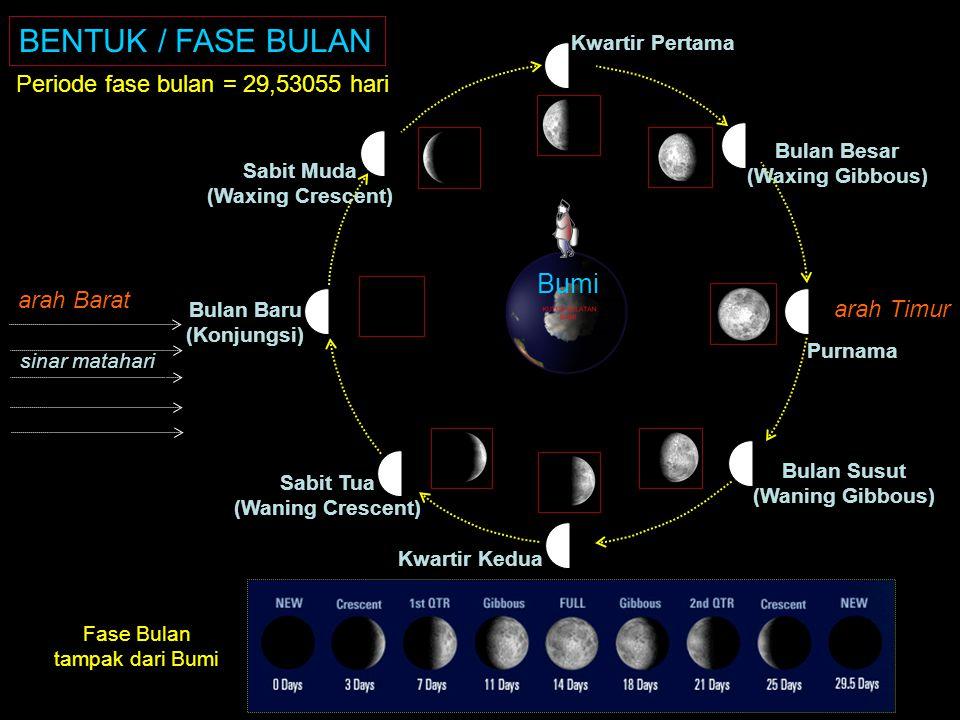BENTUK / FASE BULAN Bumi Periode fase bulan = 29,53055 hari arah Barat