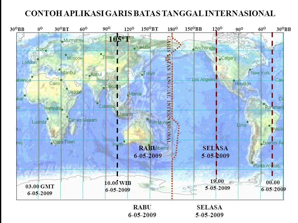 CONTOH APLIKASI GARIS BATAS TANGGAL INTERNASIONAL 105oT